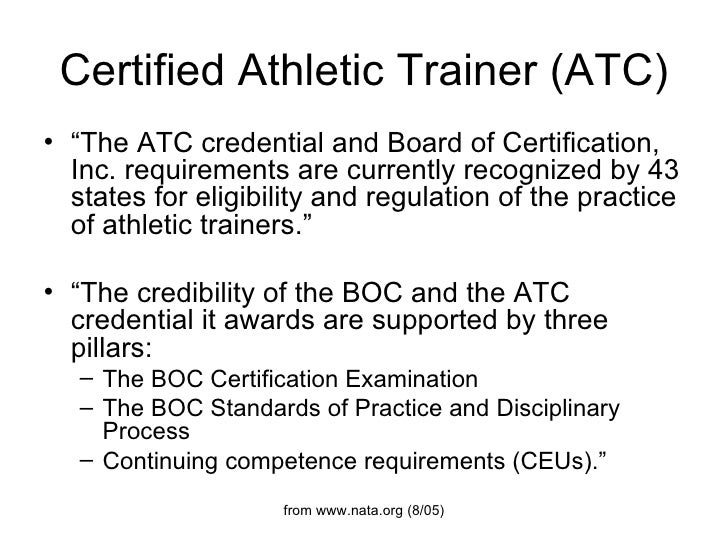 Kin 188 Introduction To Athletic Training