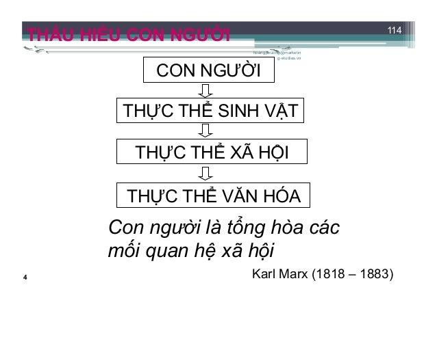 5 THẤU HIỂU CON NGƯỜI CON NGƯỜI là cây LIỄU, nhưng đó là cây Liễu biết tư duy (Tác giả tập sách PENSEES, cổ đại HY LẠP) TR...