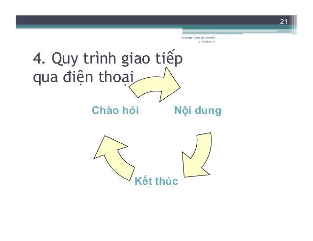 21 4. Quy trình giao tiếp qua điện thoại Nội dung Kết thúc Chào hỏi hoangphuong@marketin g-studies.vn