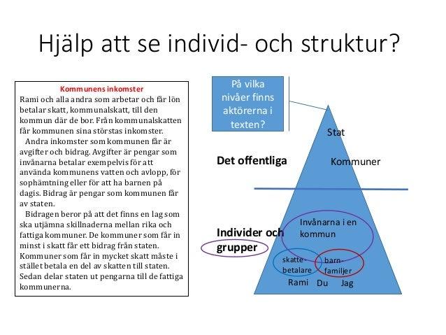 Hjälp att se individ- och struktur? Det offentliga Stat Kommuner Individer och grupper Rami Du Jag Invånarna i en kommun s...
