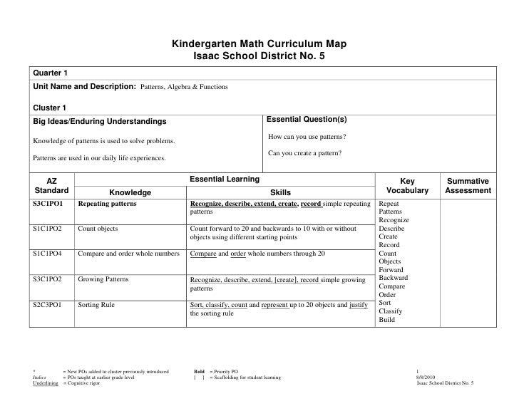 Kindergarten Math Curriculum Map                                                                   Isaac School District N...