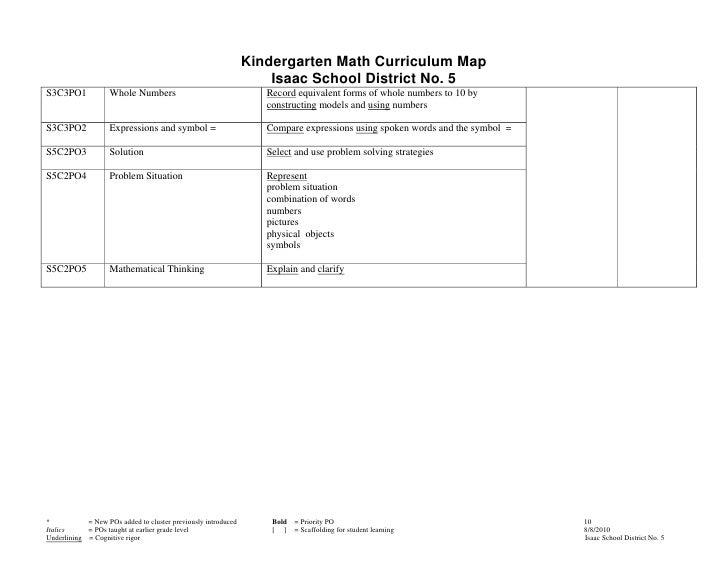 kindergarten curriculum map math10 11 10 728 - Kindergarten Math Curriculum