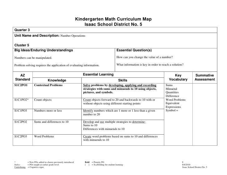 music curriculum map template - kindergarten curriculum map math10 11