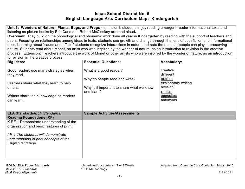 Isaac School District No. 5                                    English Language Arts Curriculum Map: Kindergarten Unit 6: ...