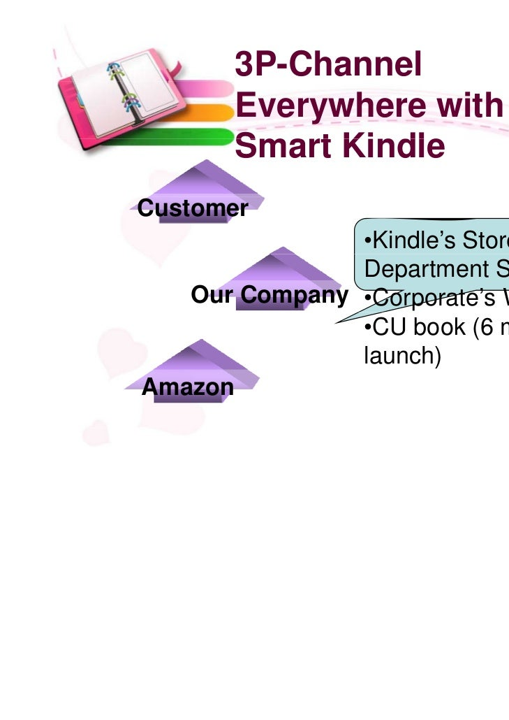 amazon kindle marketing plan slide The fire phone is a 3d-enabled smartphone developed by amazoncom and manufactured by foxconnit was announced on june 18, 2014, and marked amazon's first foray into the smartphone market, following the success of the kindle fire.