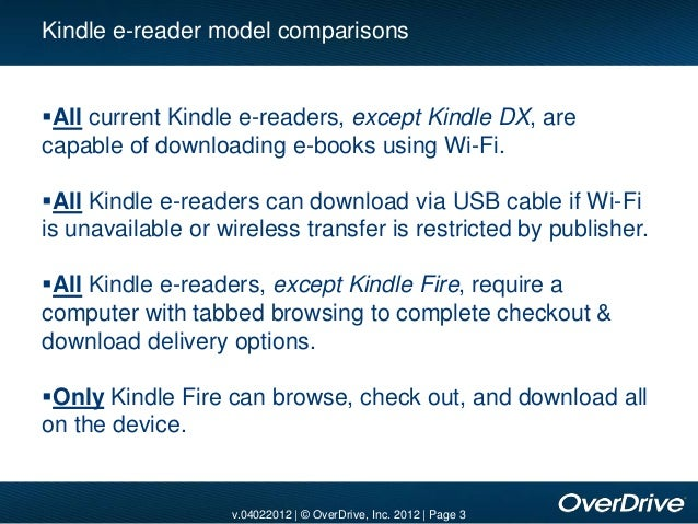 how to add books to kindle library