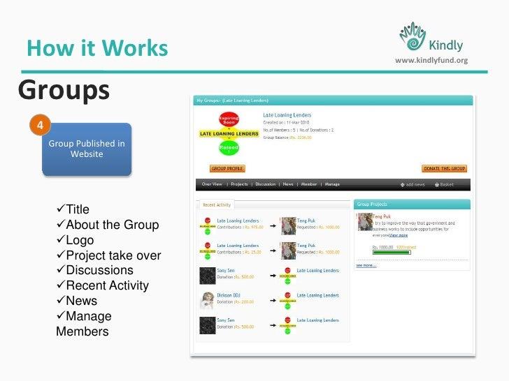 Loan Request Published in<br />Website<br />How it Works<br />www.kindlyfund.org<br />Entrepreneur Loans<br />4<br /><ul><...