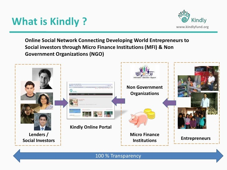 What is Kindly ?<br />www.kindlyfund.org<br />Online Social Network Connecting Developing World Entrepreneurs to Social in...