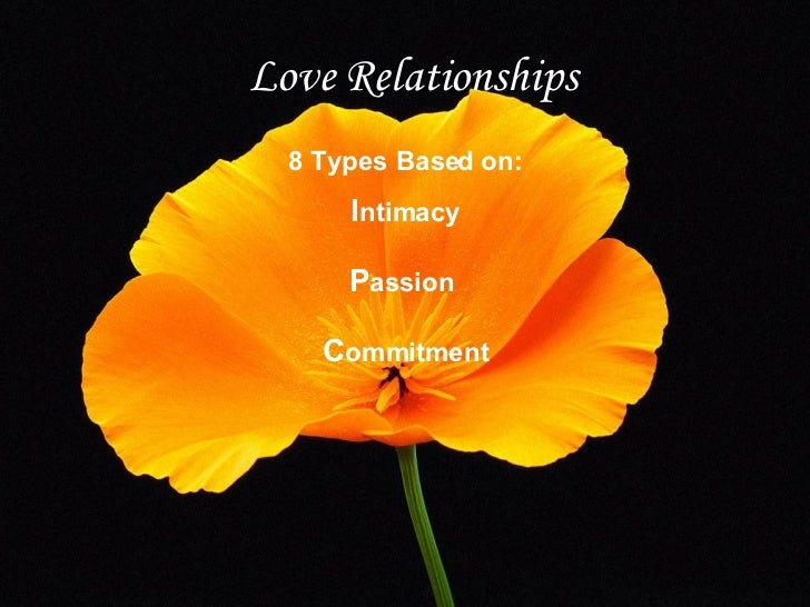 Love Relationships <ul><li>8 Types Based on: </li></ul><ul><li>I ntimacy </li></ul><ul><li>P assion  </li></ul><ul><li>C o...