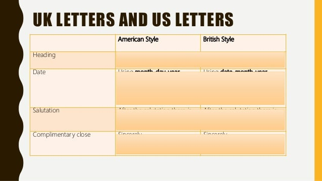 Signature And Writers Identification 11 UK LETTERS AND US American Style British