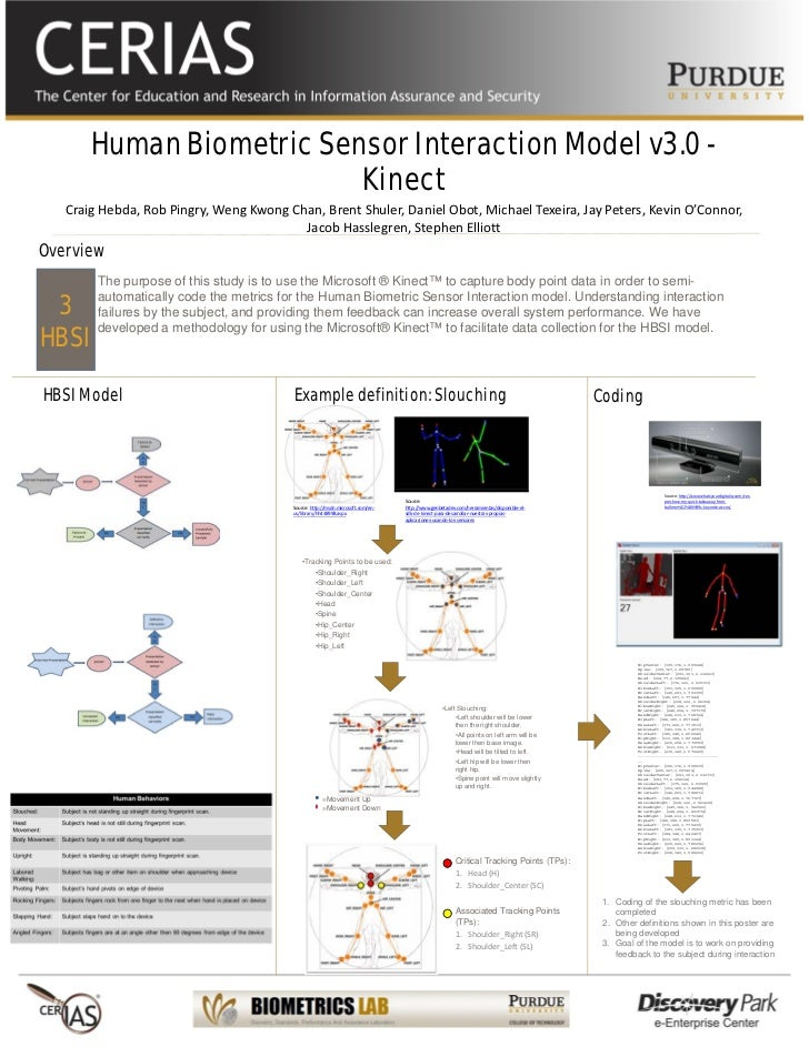Human Biometric Sensor Interaction Model v3.0 -                          Kinect   Craig Hebda, Rob Pingry, Weng Kwong Chan...