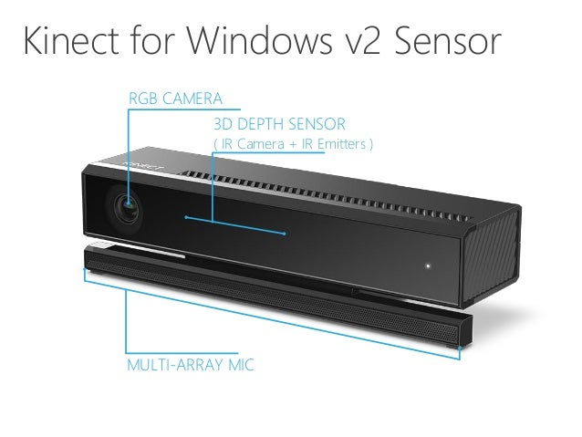 Introduction To Kinect V2