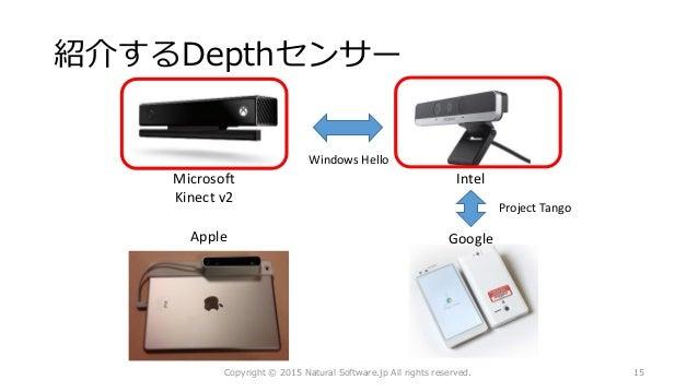 紹介するDepthセンサー Copyright © 2015 Natural Software.jp All rights reserved. 15 Microsoft Kinect v2 Intel Apple Google Windows ...