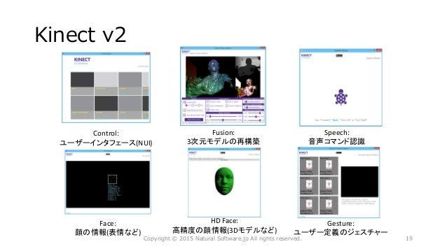 Kinect v2 Control: ユーザーインタフェース(NUI) Fusion: 3次元モデルの再構築 Face: 顔の情報(表情など) Copyright © 2015 Natural Software.jp All rights re...