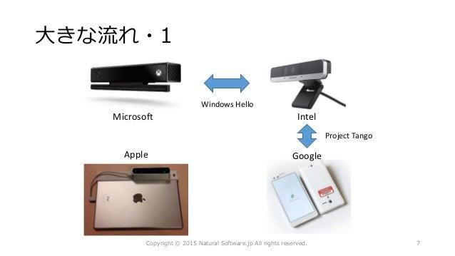 大きな流れ・1 Copyright © 2015 Natural Software.jp All rights reserved. 7 Microsoft Intel Apple Google Windows Hello Project Tan...