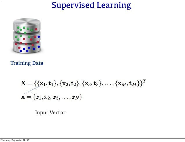 Supervised Learning Input Vector Training Data Thursday, September 12, 13