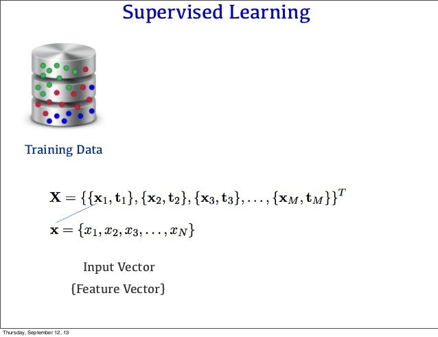 Supervised Learning Input Vector Training Data {Feature Vector} Thursday, September 12, 13