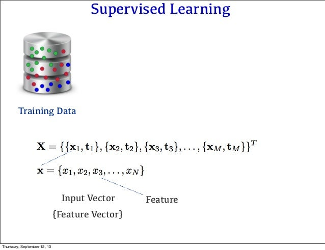 Supervised Learning Input Vector Training Data {Feature Vector} Feature Thursday, September 12, 13