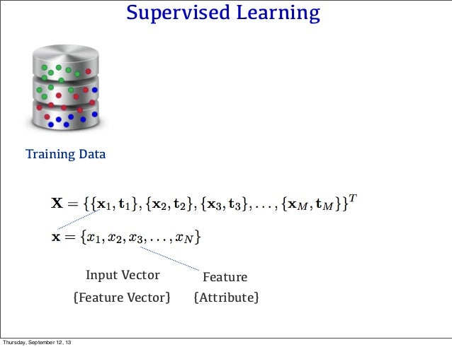 Supervised Learning Input Vector Training Data {Feature Vector} Feature {Attribute} Thursday, September 12, 13