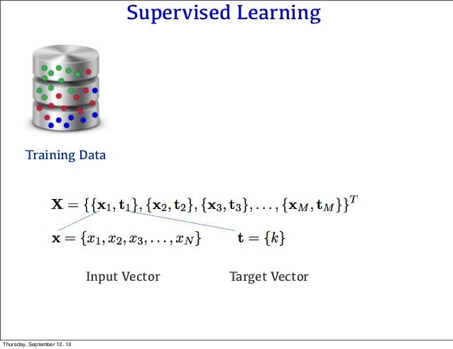 Supervised Learning Input Vector Target Vector Training Data Thursday, September 12, 13