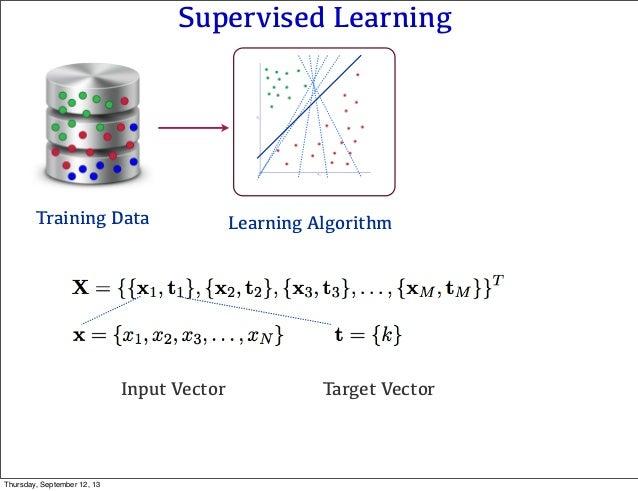 Supervised Learning Learning Algorithm Input Vector Target Vector Training Data Thursday, September 12, 13