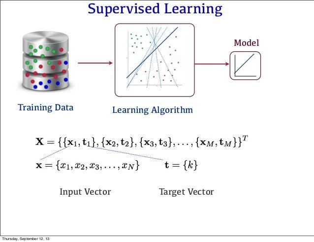 Supervised Learning Learning Algorithm Model Input Vector Target Vector Training Data Thursday, September 12, 13