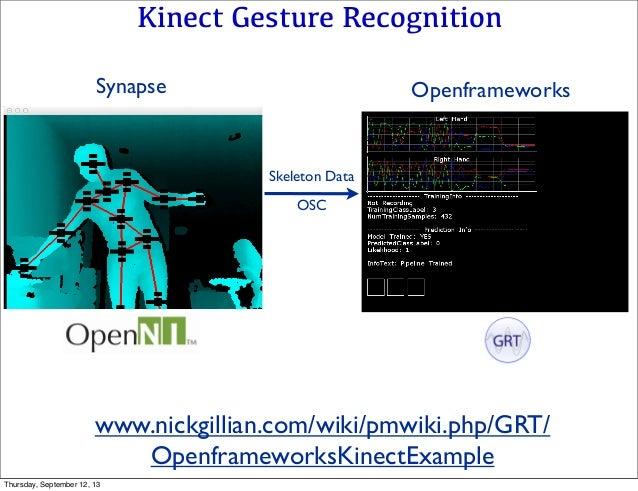 Kinect Gesture Recognition Synapse OSC Skeleton Data Openframeworks www.nickgillian.com/wiki/pmwiki.php/GRT/ Openframework...