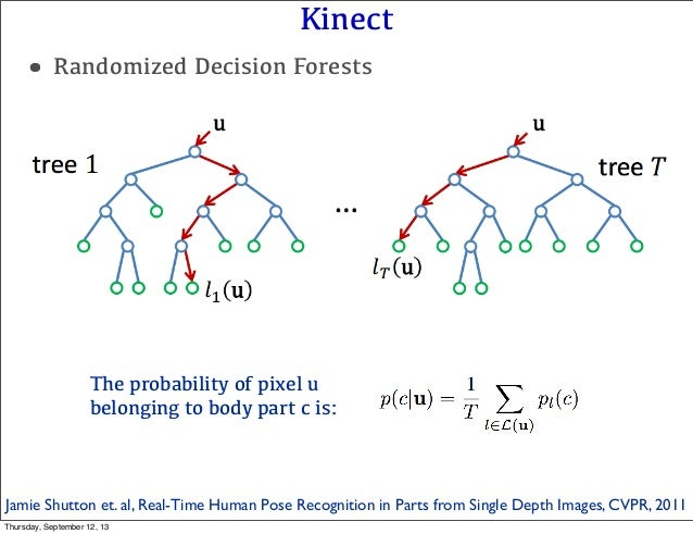 Kinect •Randomized Decision Forests The probability of pixel u belonging to body part c is: Jamie Shutton et. al, Real-Tim...