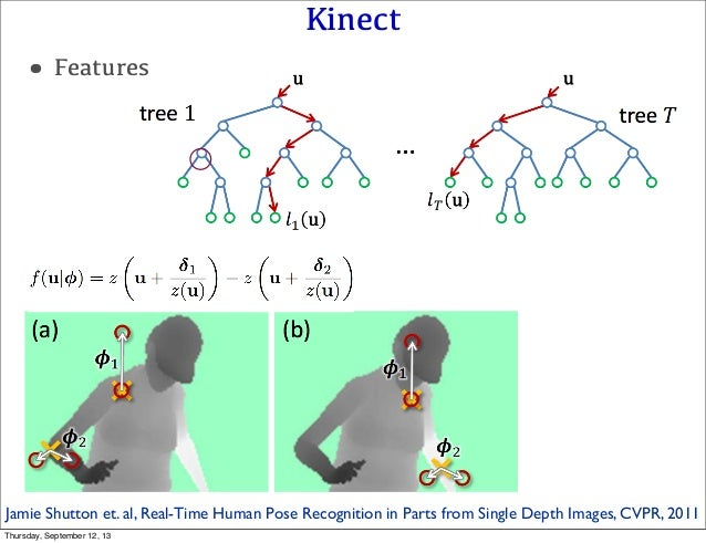 Kinect •Features Jamie Shutton et. al, Real-Time Human Pose Recognition in Parts from Single Depth Images, CVPR, 2011 Thur...