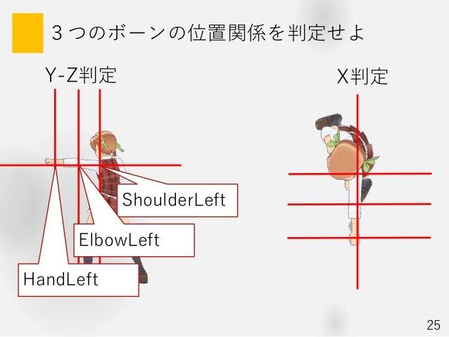3つのボーンの位置関係を判定せよ 25 ShoulderLeft ElbowLeft HandLeft Y-Z判定 X判定