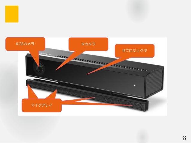 8 IRカメラRGBカメラ マイクアレイマイクアレイマイクアレイマイクアレイ IRプロジェクタ