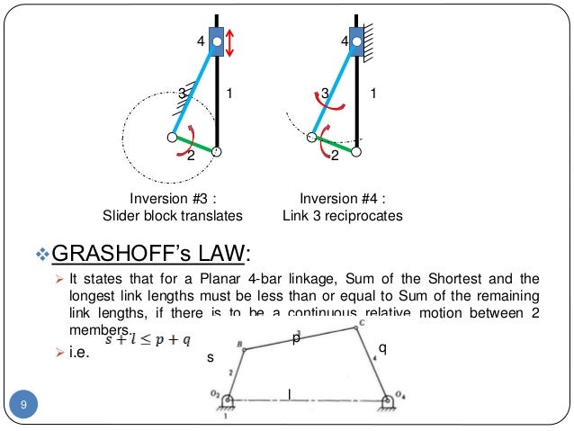enumeration of kinematic chains and mechanisms Abstract a problem still unsolved in kinematics is the enumeration of a complete  list of kinematic chains and mechanisms without isomorphisms and without.