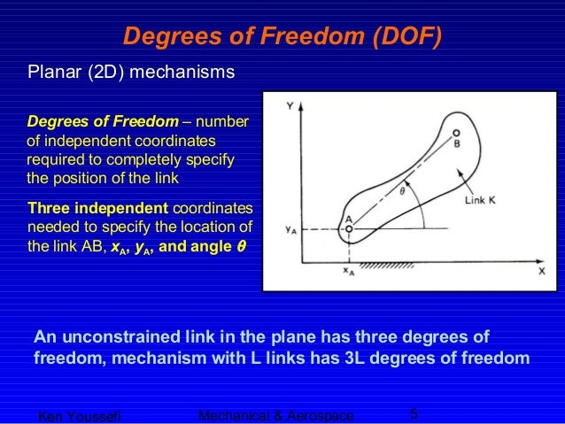 how to decide degrees of freedom