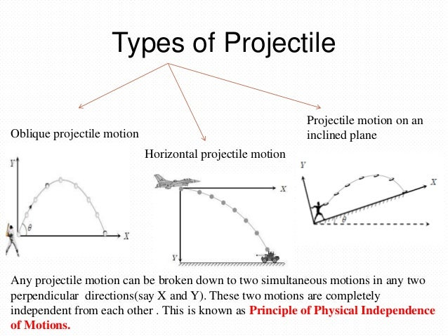 Kinematicsclass types of projectile projectile motion ccuart Images