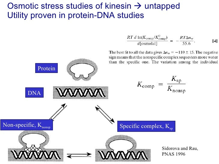 Osmotic stress studies of kinesin    untapped Utility proven in protein-DNA studies Protein DNA Non-specific, K nonsp Spe...