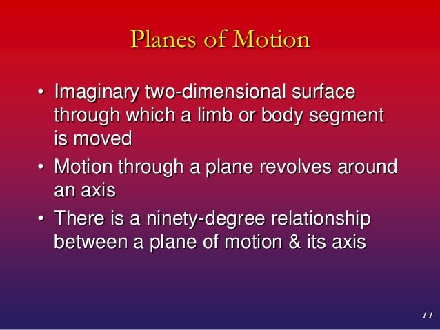 1-1Planes of Motion• Imaginary two-dimensional surfacethrough which a limb or body segmentis moved• Motion through a plane...