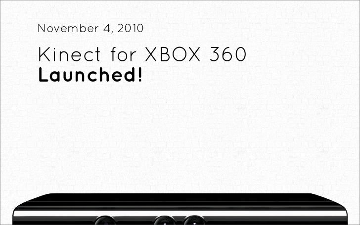November 4, 2010Kinect for XBOX 360Launched!