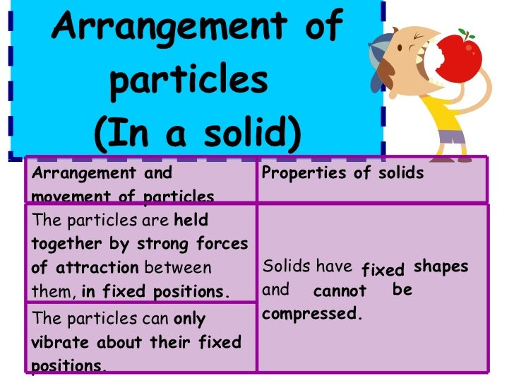 solid particles
