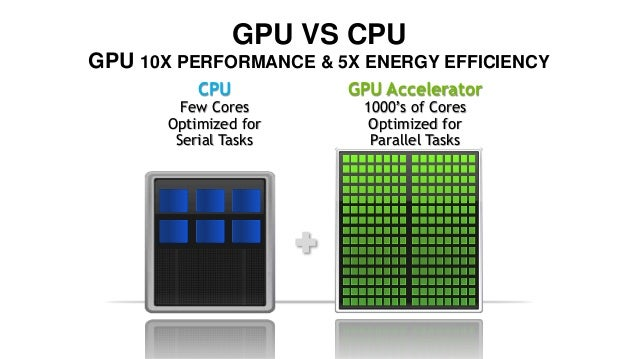 Gpu 101 the beast in data centers 10 fandeluxe Images