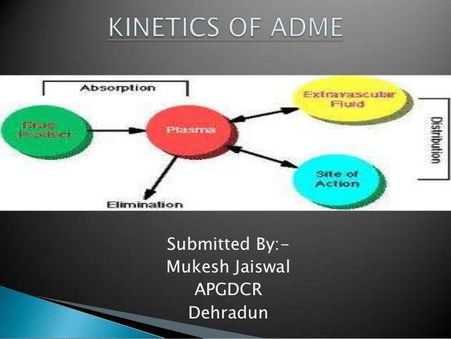 Submitted By:-Mukesh Jaiswal   APGDCR  Dehradun