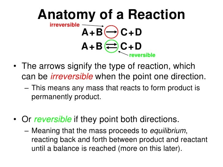 Chemical Kinetics Made Simple