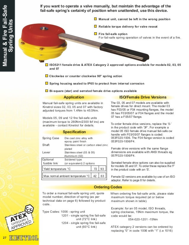 27 ISO5211 female drive & ATEX Category 2 approved options available for models 02, 03, 05 and 07 Clockwise or counter clo...