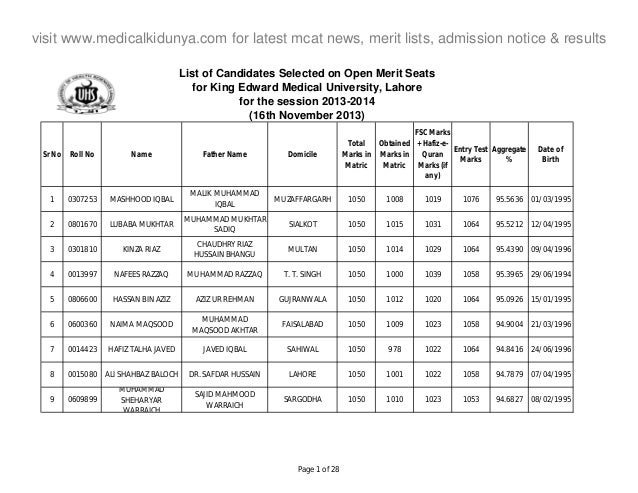 King Edward Medical University KEMU Lahore Merit List 2013
