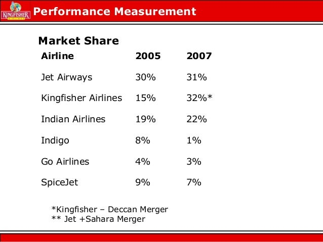 financial statement analysis of kingfisher airlines Specifically, this analysis gives attention to two so-called legacy airlines which include ual corporation, holding company for united air lines, inc (ў° continue for 22 more pages » • join now to read essay financial analysis of selected airlines and other term papers or research documents.