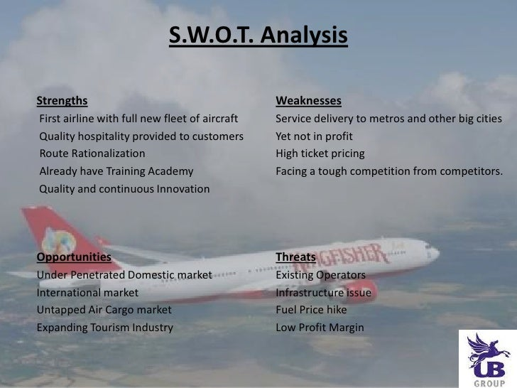 marketing strategy airlines Analysis and comparison of marketing strategies – american airline marketing strategy essay analysis and comparison of marketing strategies – introduction to southwest and american airlines: the category i have chosen for the analysis and the comparison of the marketing strategies is the airlines.