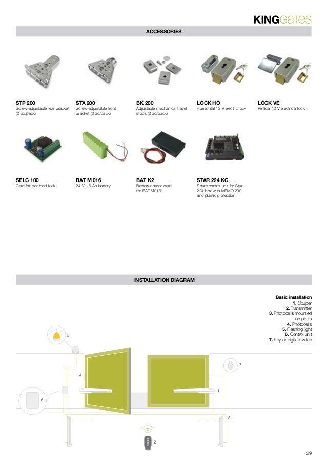 king gates catalogue_2016_en USB to RCA Wiring-Diagram