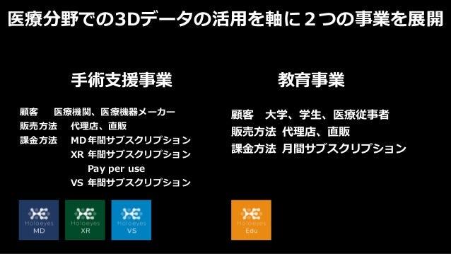 ⼿術⽀援サービス紹介