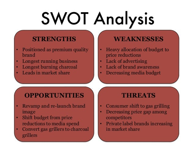 swot analysis for american girl My colleague over at mirror on america - angry independent- did a swot analysis of the president and his chances the opening: sunday, june 17, 2012 obama swot list for 2012 obama swot.