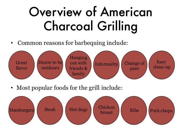 kingsford charcoal objective parth Kingsford original charcoal has been the gold standard of grilling for nearly 100  years each briquette is made with natural ingredients and real wood, resulting.
