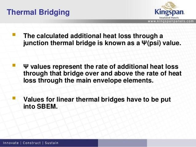 cibse guide a overheating criteria